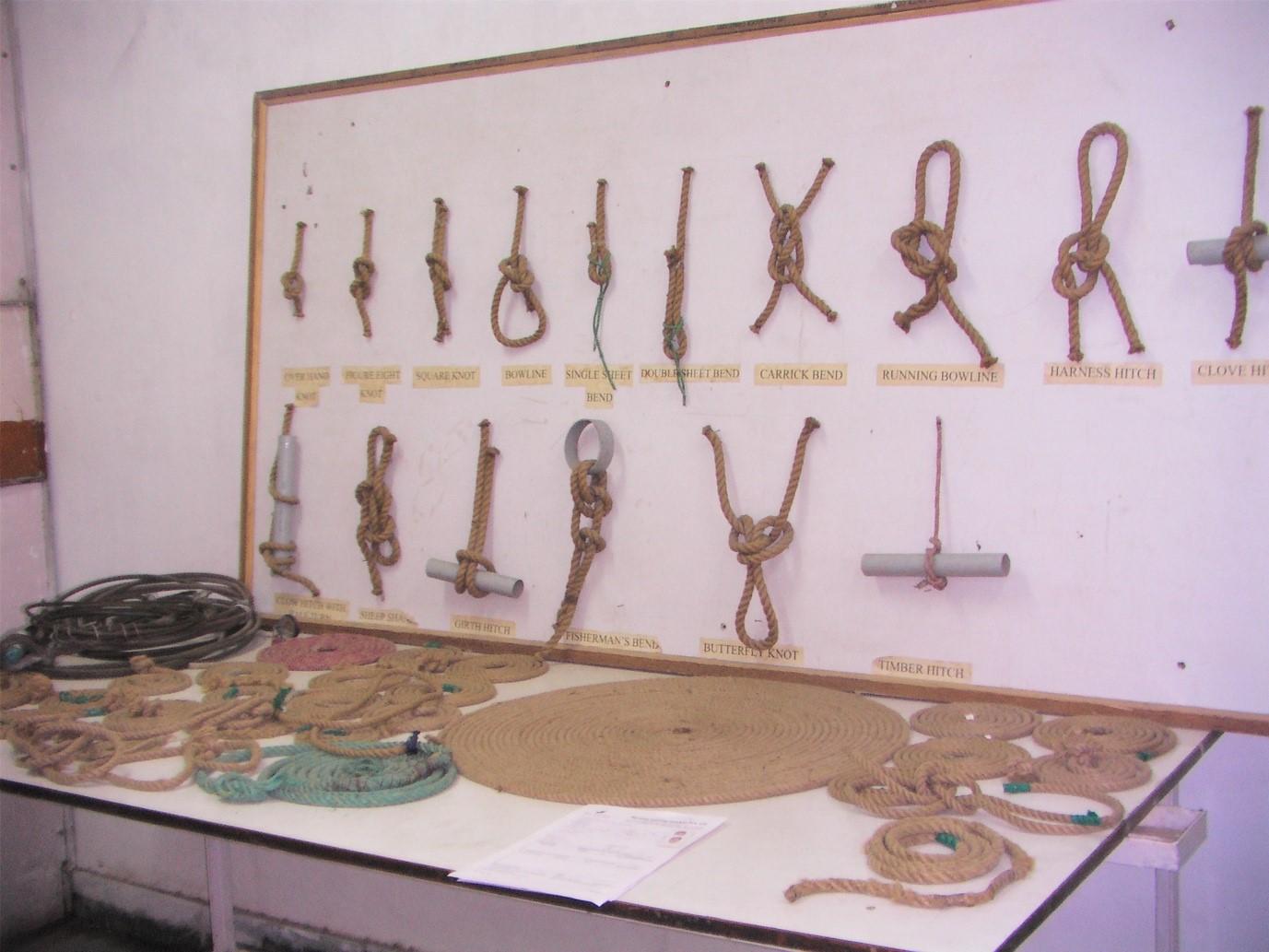Rigger Tools